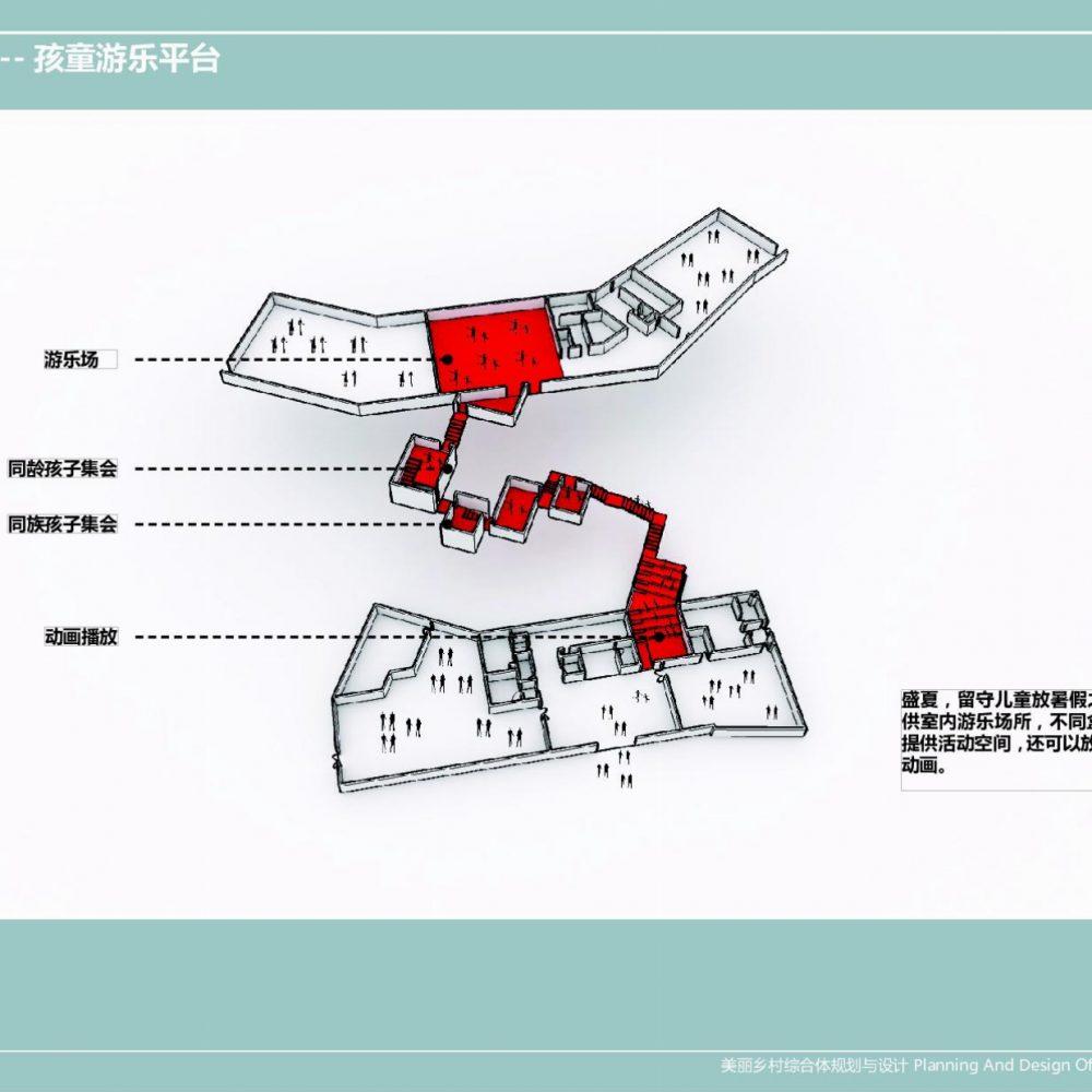 美丽乡村综合体规划与设计--王窍13