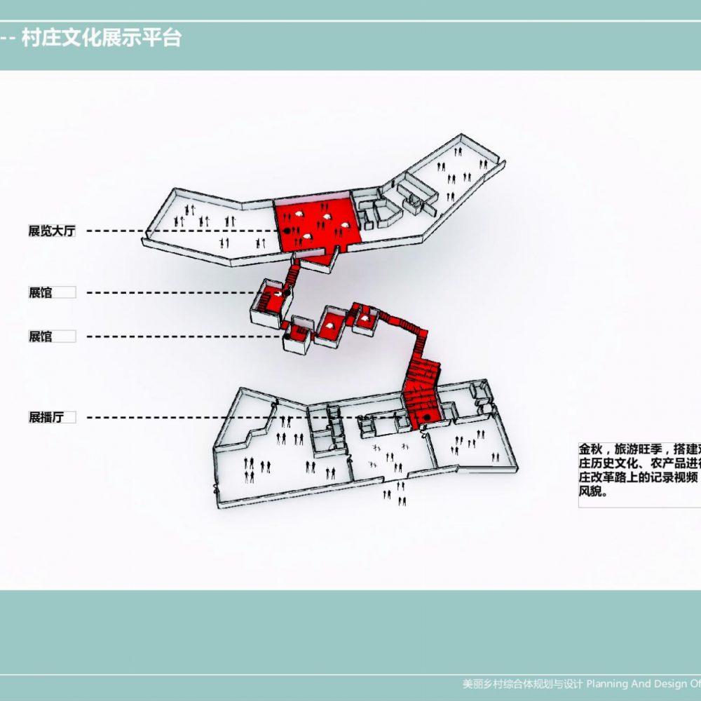 美丽乡村综合体规划与设计--王窍14