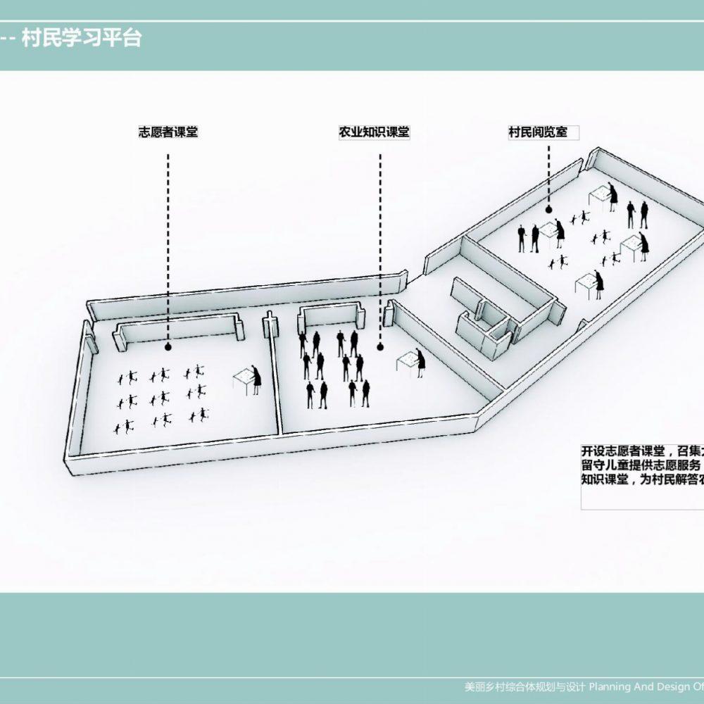 美丽乡村综合体规划与设计--王窍16