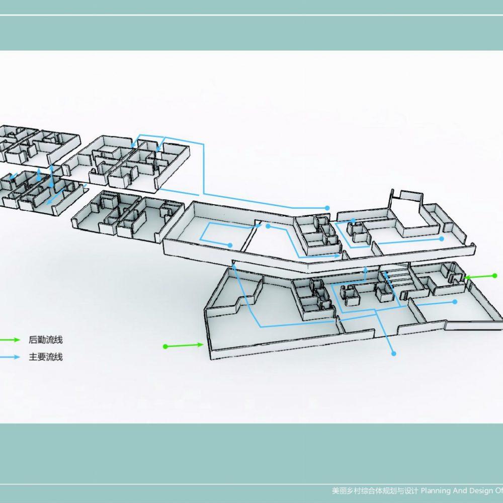 美丽乡村综合体规划与设计--王窍9