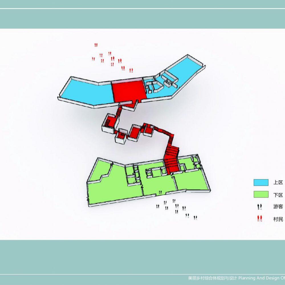 美丽乡村综合体规划与设计--王窍11
