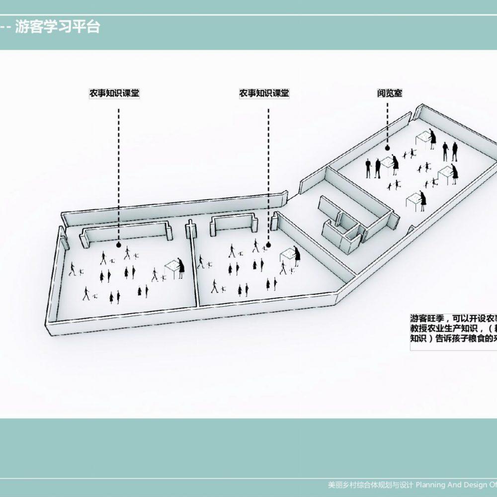 美丽乡村综合体规划与设计--王窍17